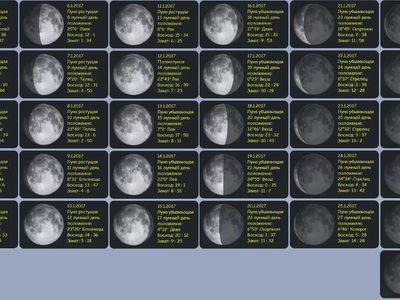 Когда сбываются сны по лунному календарю